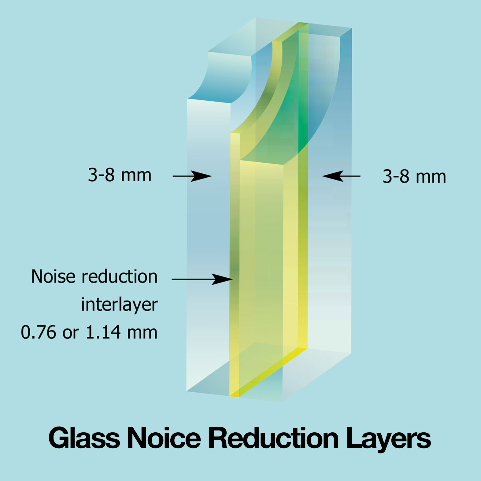 Thermal Efficiency Secondary Double Glazing Diagram Noise Reduction